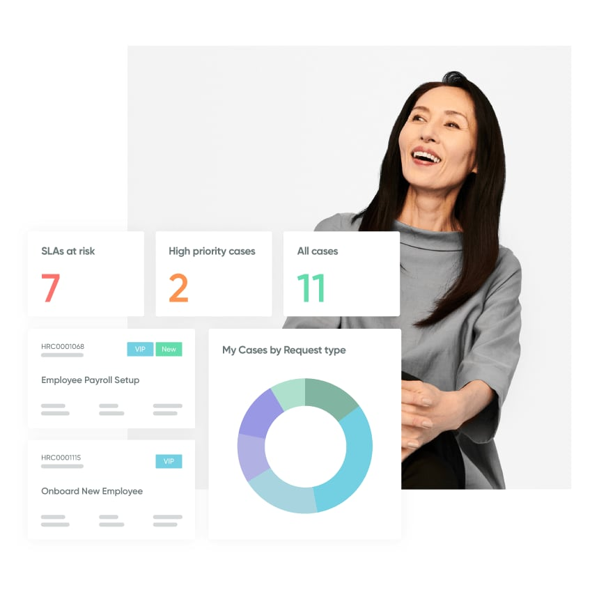 Dashboard for employee insights