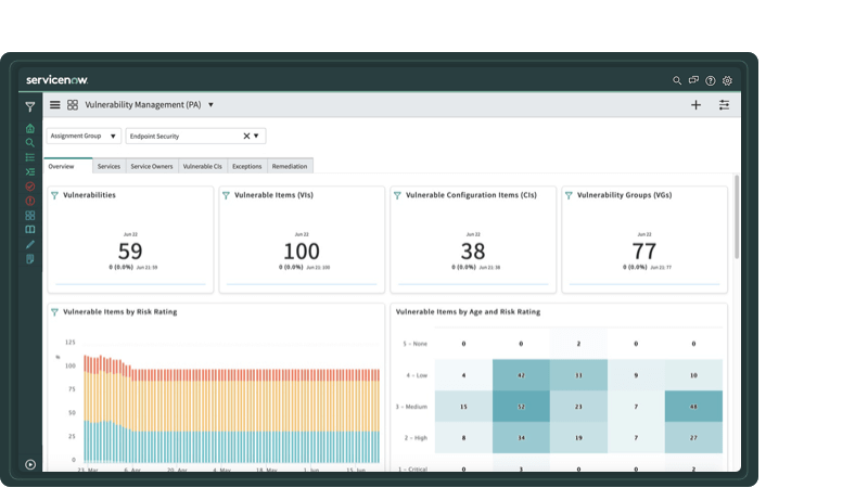 Measure remediation performance with built-in analytics